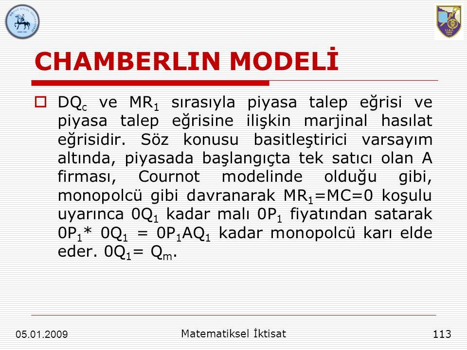 CHAMBERLIN MODELİ  DQ c ve MR 1 sırasıyla piyasa talep eğrisi ve piyasa talep eğrisine ilişkin marjinal hasılat eğrisidir. Söz konusu basitleştirici