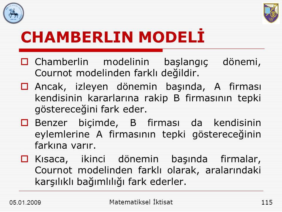 CHAMBERLIN MODELİ  Chamberlin modelinin başlangıç dönemi, Cournot modelinden farklı değildir.  Ancak, izleyen dönemin başında, A firması kendisinin