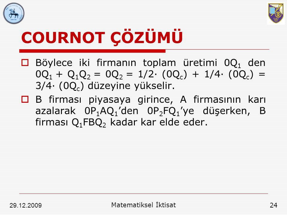 COURNOT ÇÖZÜMÜ  Böylece iki firmanın toplam üretimi 0Q 1 den 0Q 1 + Q 1 Q 2 = 0Q 2 = 1/2∙ (0Q c ) + 1/4∙ (0Q c ) = 3/4∙ (0Q c ) düzeyine yükselir. 