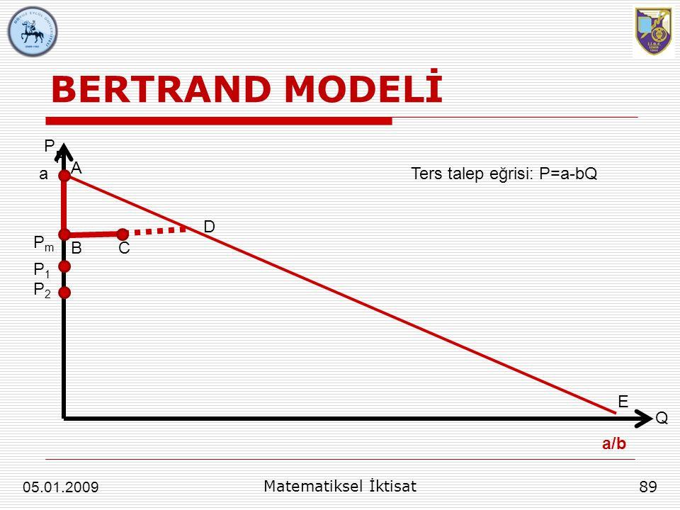BERTRAND MODELİ 89 Matematiksel İktisat 05.01.2009 P Q E A a/b P a P2P2 D PmPm P1P1 Ters talep eğrisi: P=a-bQ BC