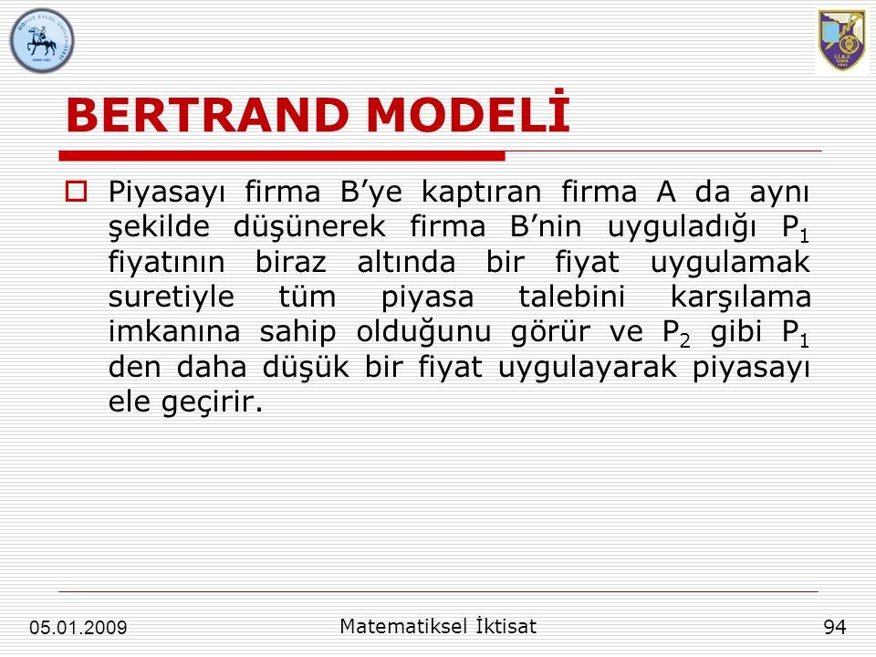BERTRAND MODELİ  Piyasayı firma B'ye kaptıran firma A da aynı şekilde düşünerek firma B'nin uyguladığı P 1 fiyatının biraz altında bir fiyat uygulama
