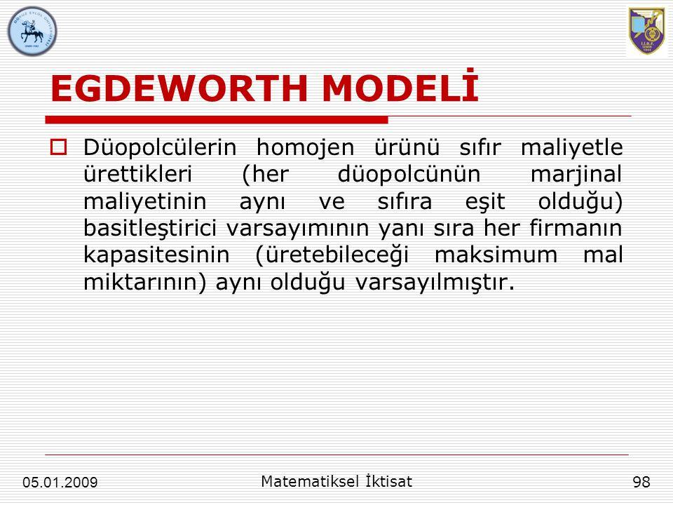 EGDEWORTH MODELİ  Düopolcülerin homojen ürünü sıfır maliyetle ürettikleri (her düopolcünün marjinal maliyetinin aynı ve sıfıra eşit olduğu) basitleşt