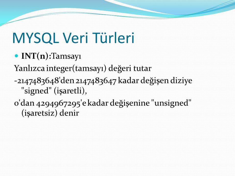 MYSQL Veri Türleri INT(n):Tamsayı Yanlızca integer(tamsayı) değeri tutar -2147483648'den 2147483647 kadar değişen diziye