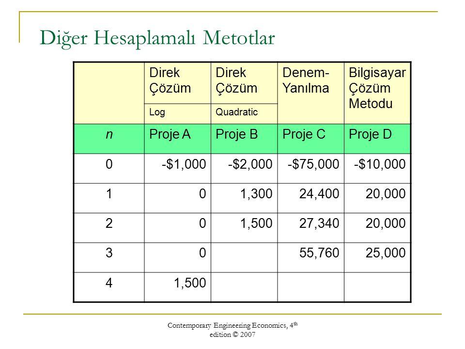 Contemporary Engineering Economics, 4 th edition © 2007 Diğer Hesaplamalı Metotlar Direk Çözüm Denem- Yanılma Bilgisayar Çözüm Metodu LogQuadratic nProje AProje BProje CProje D 0-$1,000-$2,000-$75,000-$10,000 101,30024,40020,000 201,50027,34020,000 3055,76025,000 41,500