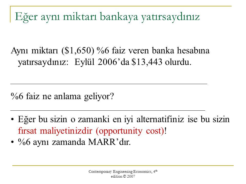 Contemporary Engineering Economics, 4 th edition © 2007 Aynı miktarı ($1,650) %6 faiz veren banka hesabına yatırsaydınız: Eylül 2006'da $13,443 olurdu