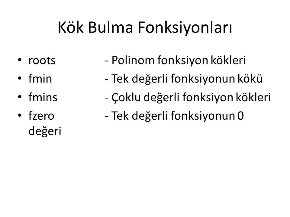 Kök Bulma Fonksiyonları roots- Polinom fonksiyon kökleri fmin- Tek değerli fonksiyonun kökü fmins- Çoklu değerli fonksiyon kökleri fzero- Tek değerli