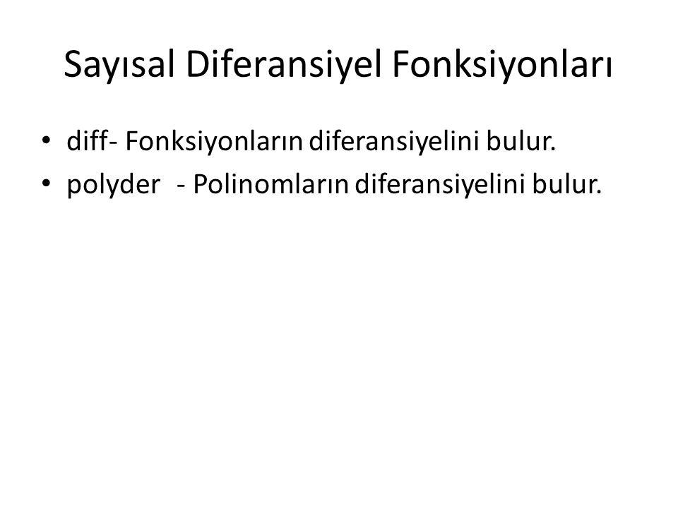 Sayısal Diferansiyel Fonksiyonları diff- Fonksiyonların diferansiyelini bulur. polyder- Polinomların diferansiyelini bulur.
