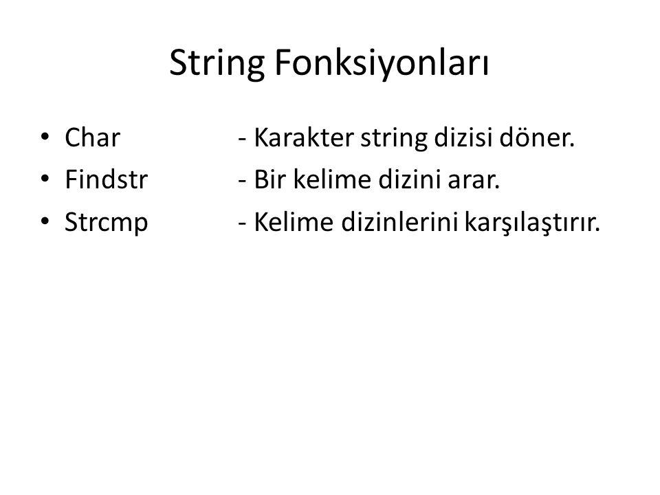 String Fonksiyonları Char- Karakter string dizisi döner. Findstr- Bir kelime dizini arar. Strcmp- Kelime dizinlerini karşılaştırır.