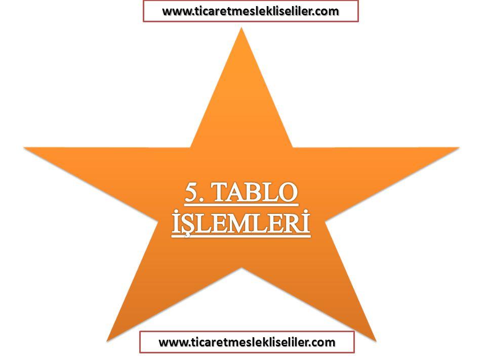 www.ticaretmeslekliseliler.com www.ticaretmeslekliseliler.com