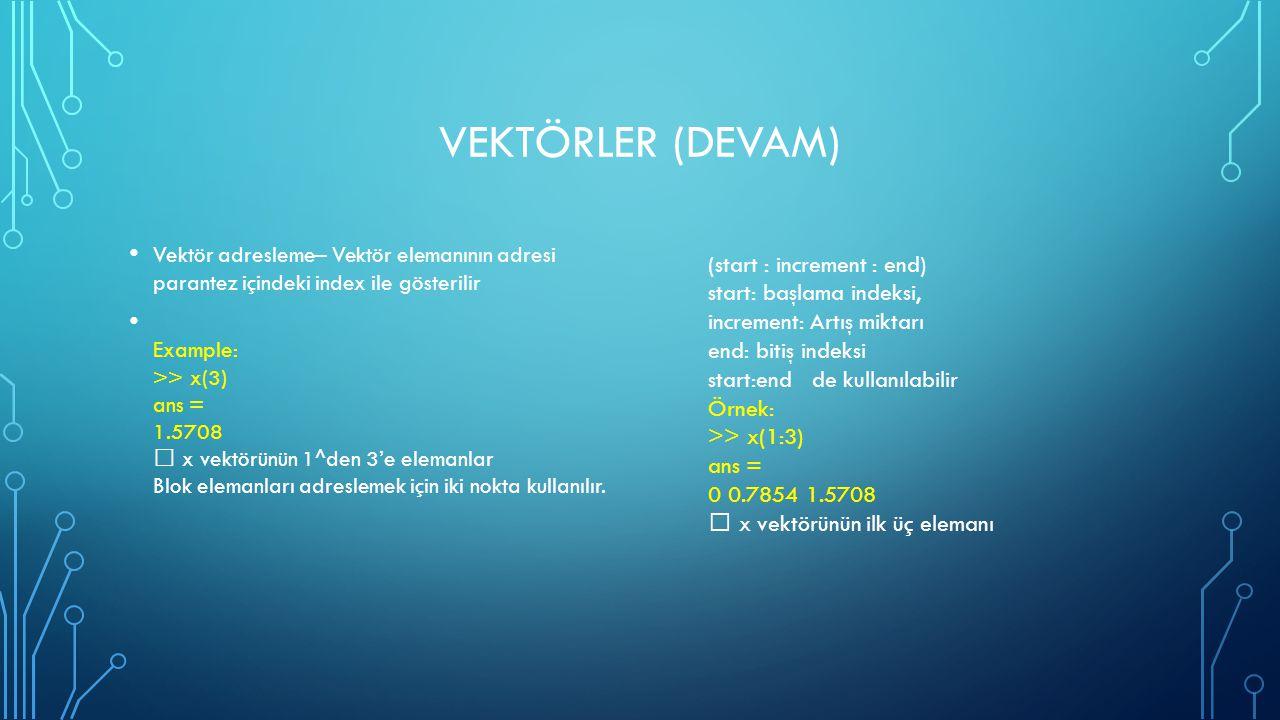 VEKTÖRLER (DEVAM) Vektör adresleme– Vektör elemanının adresi parantez içindeki index ile gösterilir Example: >> x(3) ans = 1.5708  x vektörünün 1^den