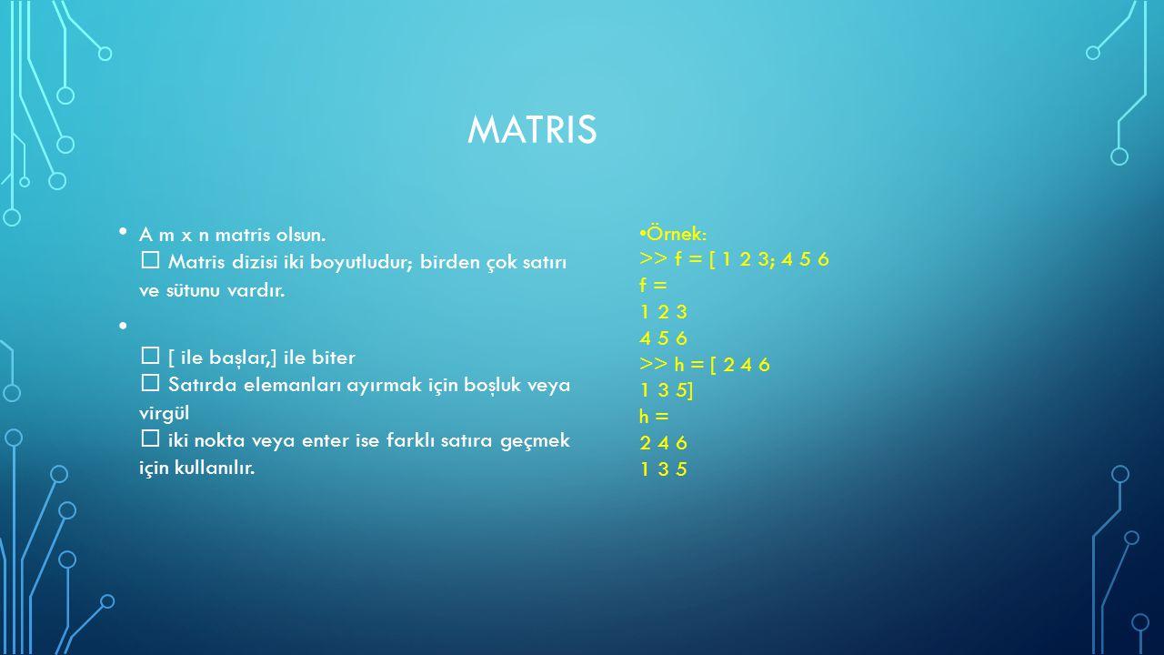 MATRIS (DEVAM) Matris Adresleme: -- matrixname(satır, sutun) -- iki nokta: satır ve sütun yerine kullanılabilen işaret Aşa ğ ıdaki matrisleri tanımlayalım: f = 1 2 3 4 5 6 h = 2 4 6 1 3 5 Örnek: >> f(2,3) ans = 6 >> h(:,1) ans = 2 1