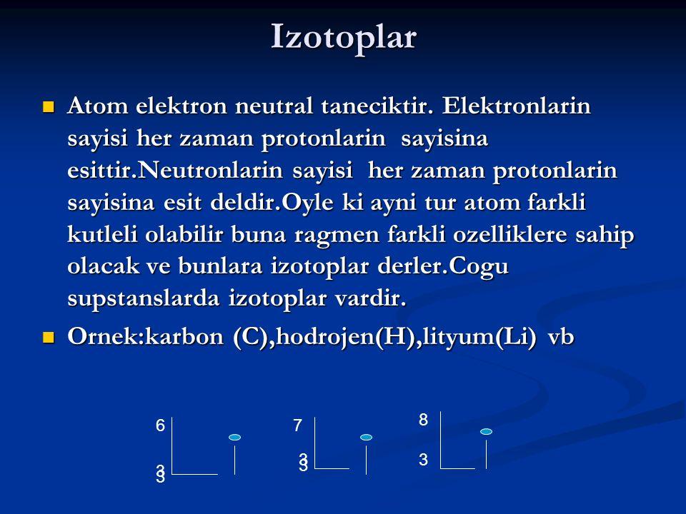 Izotoplar Atom elektron neutral taneciktir.