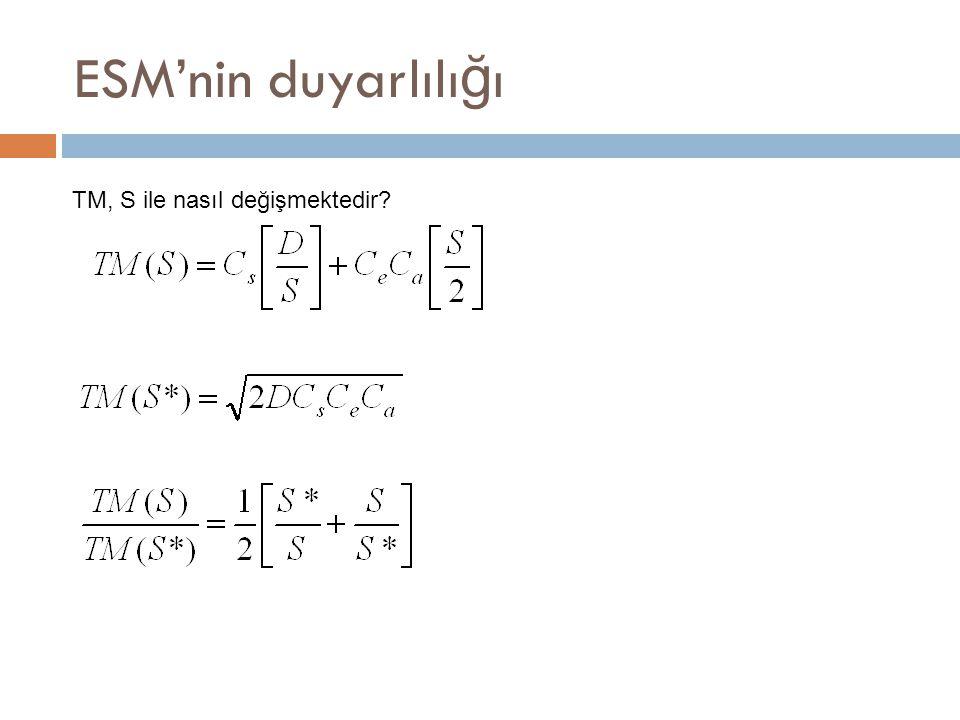 ESM'nin duyarlılı ğ ı TM, S ile nasıl değişmektedir?