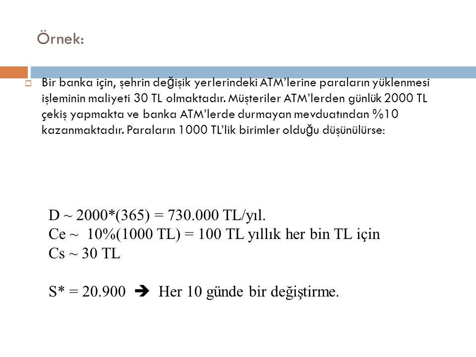 Örnek:  Bir banka için, şehrin de ğ işik yerlerindeki ATM'lerine paraların yüklenmesi işleminin maliyeti 30 TL olmaktadır.