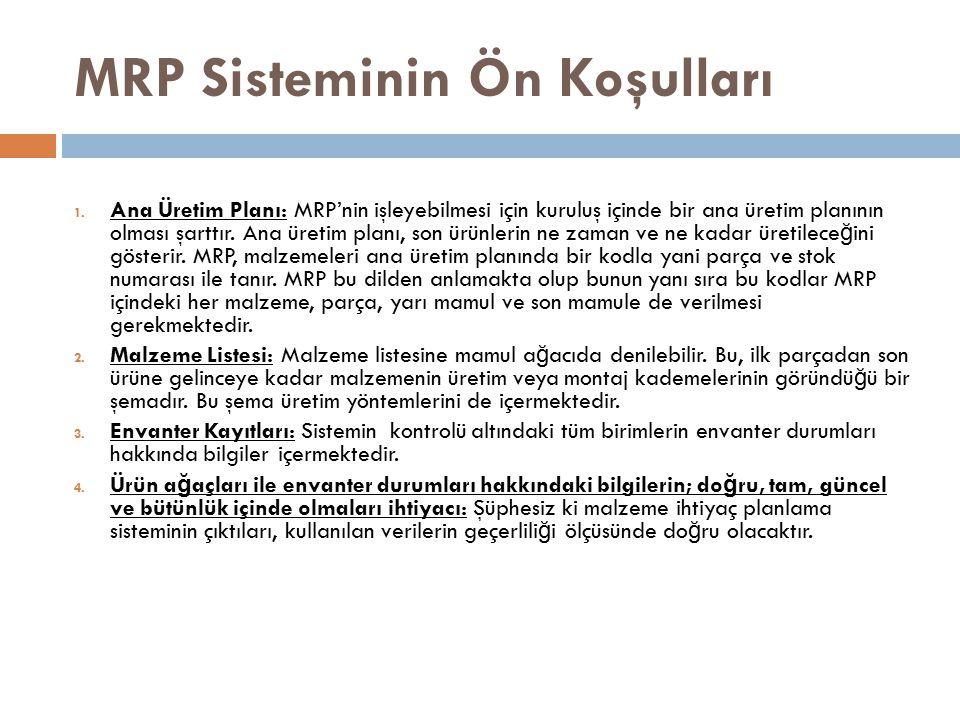 MRP Sisteminin Ön Koşulları 1.