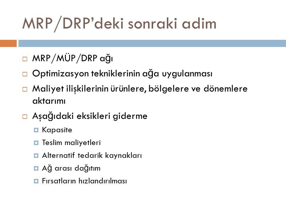 MRP/DRP'deki sonraki adim  MRP/MÜP/DRP a ğ ı  Optimizasyon tekniklerinin a ğ a uygulanması  Maliyet ilişkilerinin ürünlere, bölgelere ve dönemlere aktarımı  Aşa ğ ıdaki eksikleri giderme  Kapasite  Teslim maliyetleri  Alternatif tedarik kaynakları  A ğ arası da ğ ıtım  Fırsatların hızlandırılması