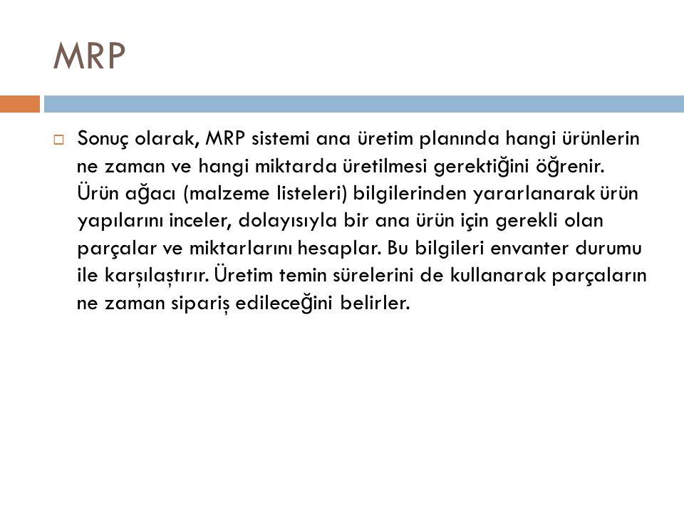 MRP  Sonuç olarak, MRP sistemi ana üretim planında hangi ürünlerin ne zaman ve hangi miktarda üretilmesi gerekti ğ ini ö ğ renir.