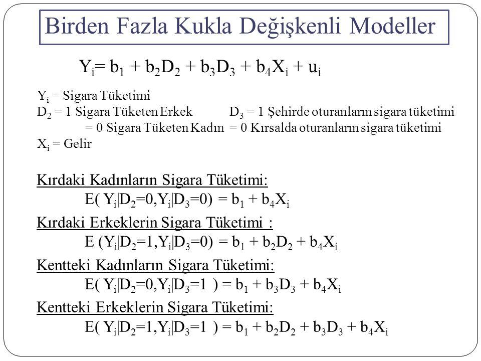 Birden Fazla Kukla Değişkenli Modeller Y i = b 1 + b 2 D 2 + b 3 D 3 + b 4 X i + u i Y i = Sigara Tüketimi D 2 = 1 Sigara Tüketen ErkekD 3 = 1 Şehirde