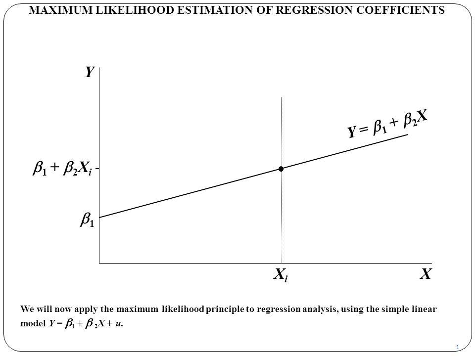1 MAXIMUM LIKELIHOOD ESTIMATION OF REGRESSION COEFFICIENTS X Y XiXi 11  1  +  2 X i Y =  1  +  2 X We will now apply the maximum likelihood pr