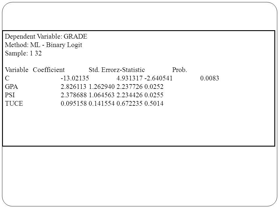 Dependent Variable: GRADE Method: ML - Binary Logit Sample: 1 32 VariableCoefficientStd. Errorz-StatisticProb. C-13.021354.931317-2.6405410.0083 GPA2.
