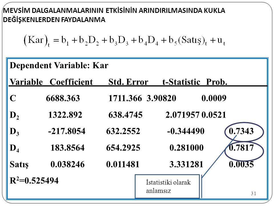31 MEVSİM DALGALANMALARININ ETKİSİNİN ARINDIRILMASINDA KUKLA DEĞİŞKENLERDEN FAYDALANMA Dependent Variable: Kar Variable Coefficient Std. Error t-Stati