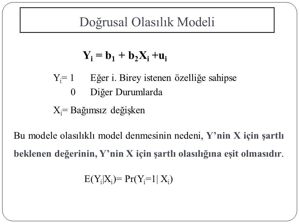 Doğrusal Olasılık Modeli Y i = 1Eğer i. Birey istenen özelliğe sahipse 0Diğer Durumlarda X i = Bağımsız değişken Bu modele olasılıklı model denmesinin