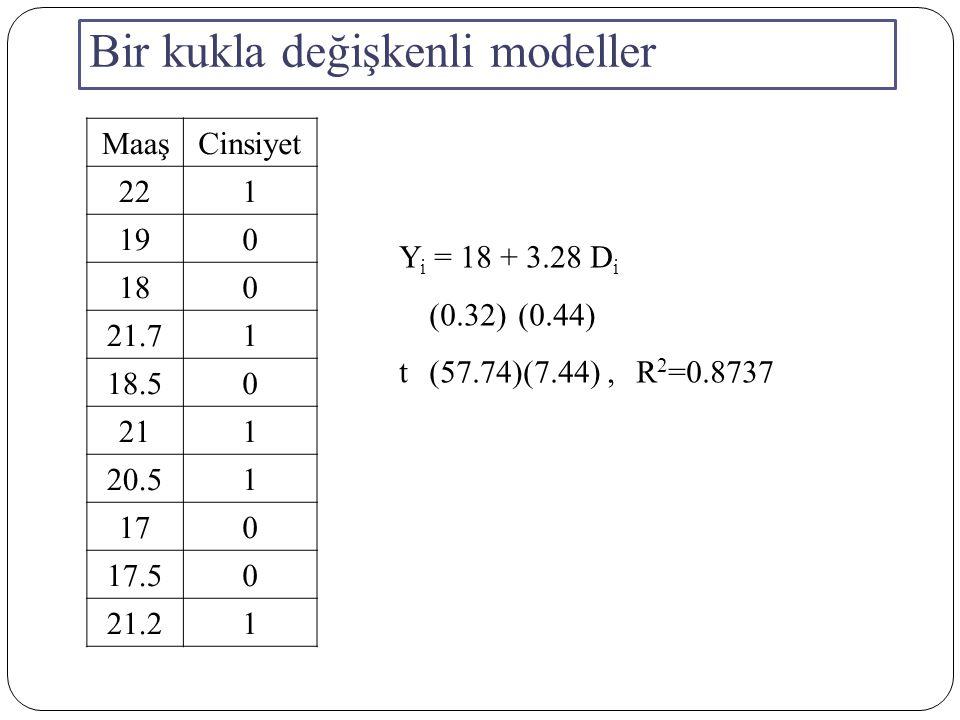 Bir kukla değişkenli modeller Y i =  +  D i (0.32)(0.44) t(57.74)(7.44),R 2 =0.8737 Kadın Öğretim Üyelerinin Ortalama Maaşları: Erkek Öğretim Üyelerinin Ortalama Maaşları : E( Y i  D i = 0 ) =  E ( Y i  D i = 1) =  +  =  Erkek ve Kadın Öğretim Üyelerinin Ortalama Maaş Farkı : 