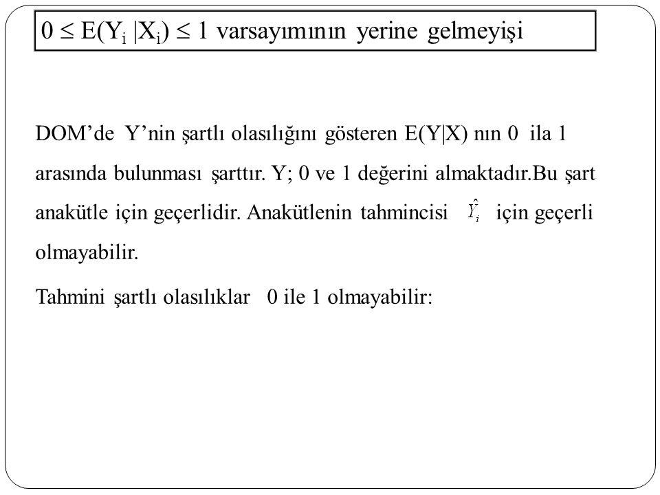 DOM'de Y'nin şartlı olasılığını gösteren E(Y|X) nın 0 ila 1 arasında bulunması şarttır. Y; 0 ve 1 değerini almaktadır.Bu şart anakütle için geçerlidir