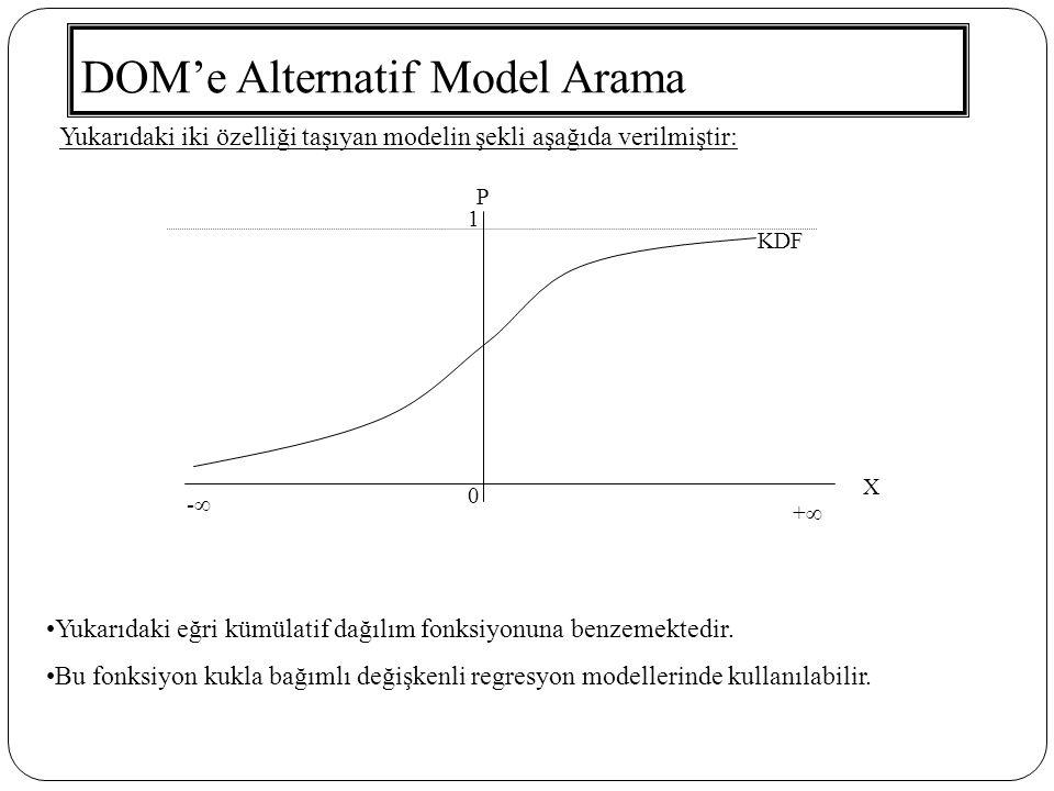 DOM'e Alternatif Model Arama Yukarıdaki iki özelliği taşıyan modelin şekli aşağıda verilmiştir: 0 1 P -- ++ X KDF Yukarıdaki eğri kümülatif dağılı