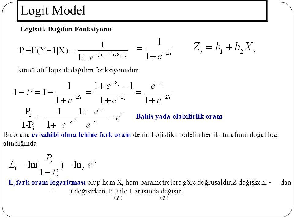 Logit Model Logistik Dağılım Fonksiyonu kümülatif lojistik dağılım fonksiyonudur. Bahis yada olabilirlik oranı Bu orana ev sahibi olma lehine fark ora