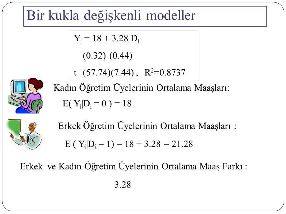 Wooldridge Example 17.1-DİM Dependent Variable: INLF Method: Least SquaresIncluded observations: 753 VariableCoefficientStd.
