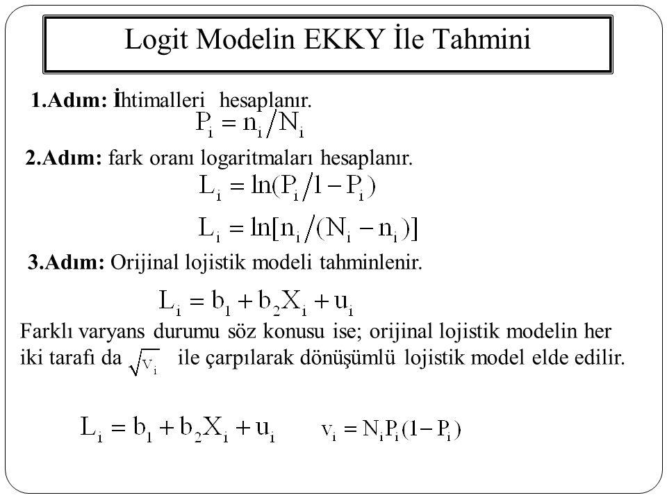 Logit Modelin EKKY İle Tahmini 3.Adım: Orijinal lojistik modeli tahminlenir. 2.Adım: fark oranı logaritmaları hesaplanır. 1.Adım: İhtimalleri hesaplan