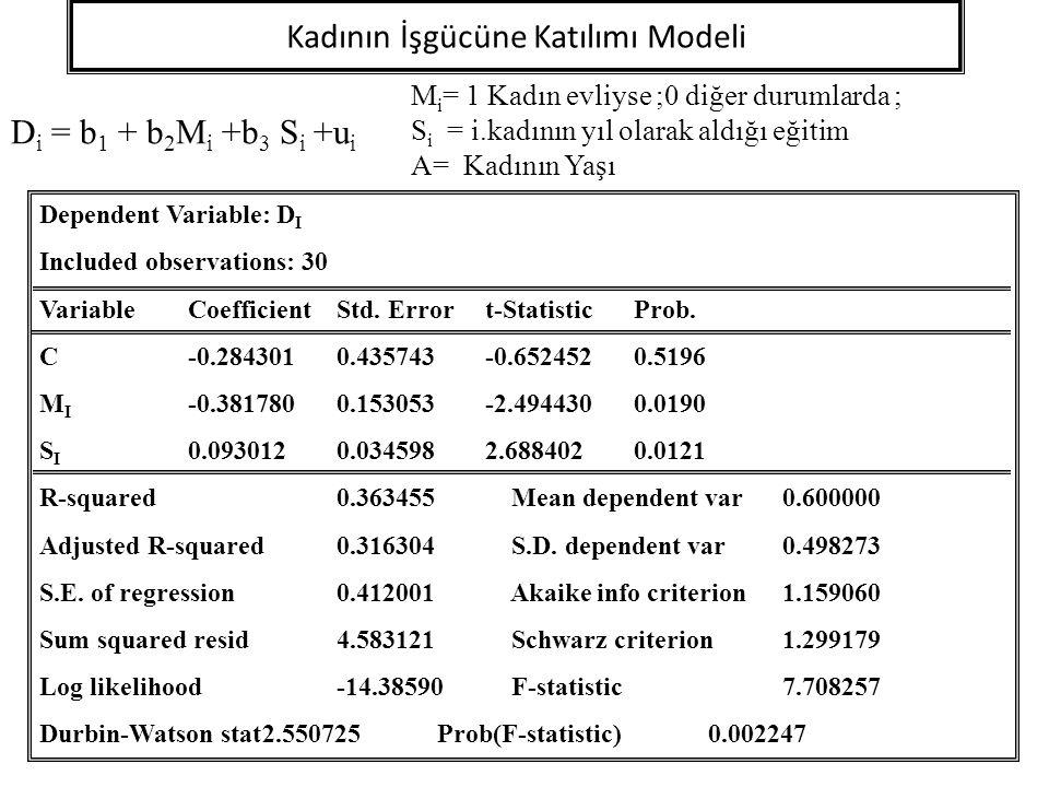 Kadının İşgücüne Katılımı Modeli D i = b 1 + b 2 M i +b 3 S i +u i Dependent Variable: D I Included observations: 30 VariableCoefficientStd. Errort-St