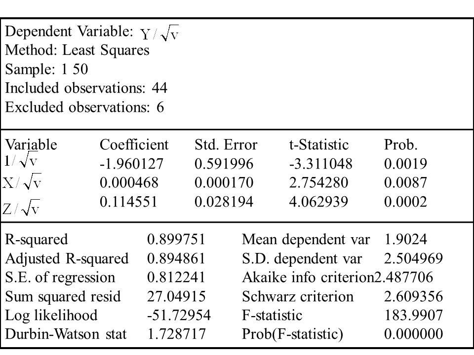 Dependent Variable: Method: Least Squares Sample: 1 50 Included observations: 44 Excluded observations: 6 VariableCoefficientStd. Errort-StatisticProb