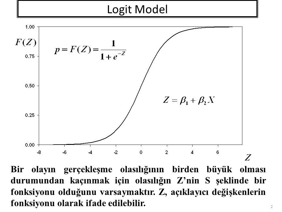 2 Bir olayın gerçekleşme olasılığının birden büyük olması durumundan kaçınmak için olasılığın Z'nin S şeklinde bir fonksiyonu olduğunu varsaymaktır. Z
