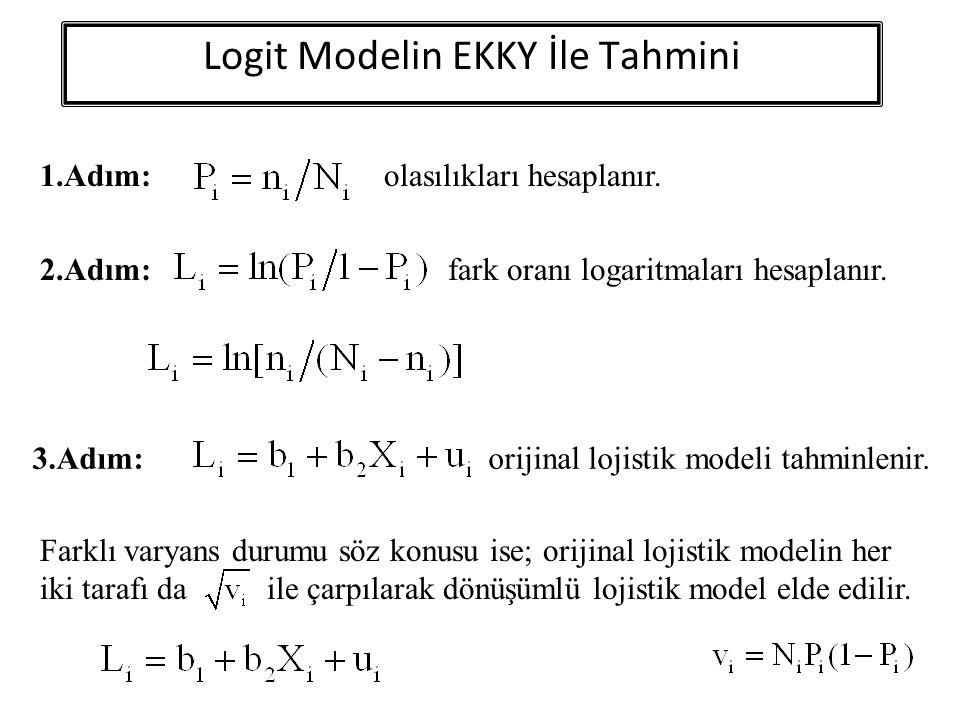 Logit Modelin EKKY İle Tahmini 1.Adım: olasılıkları hesaplanır. 2.Adım: fark oranı logaritmaları hesaplanır. 3.Adım: orijinal lojistik modeli tahminle