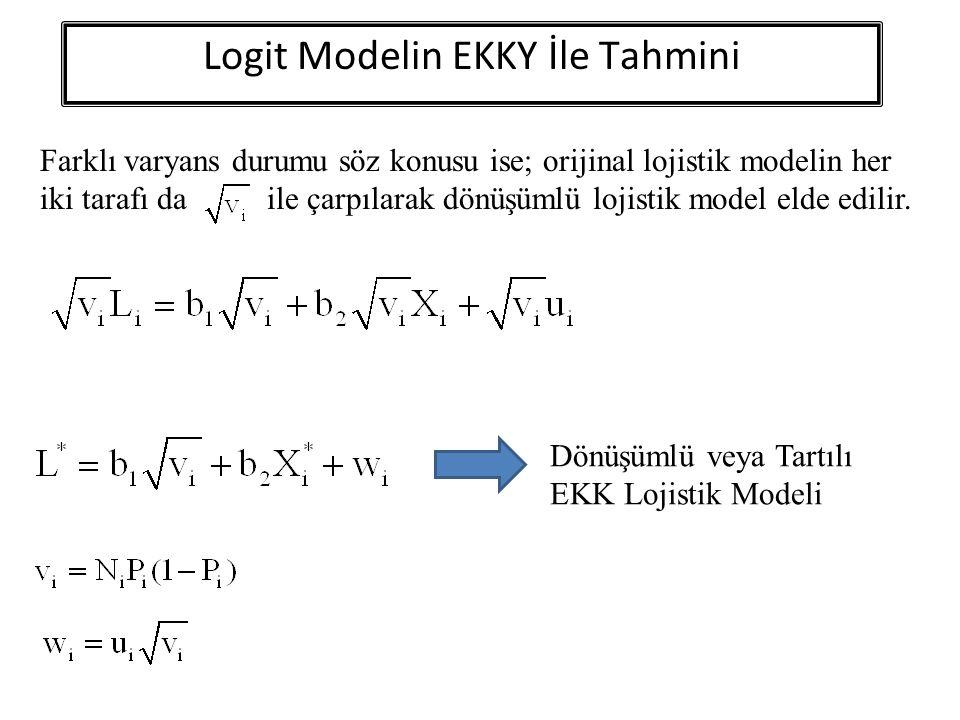 Logit Modelin EKKY İle Tahmini Dönüşümlü veya Tartılı EKK Lojistik Modeli