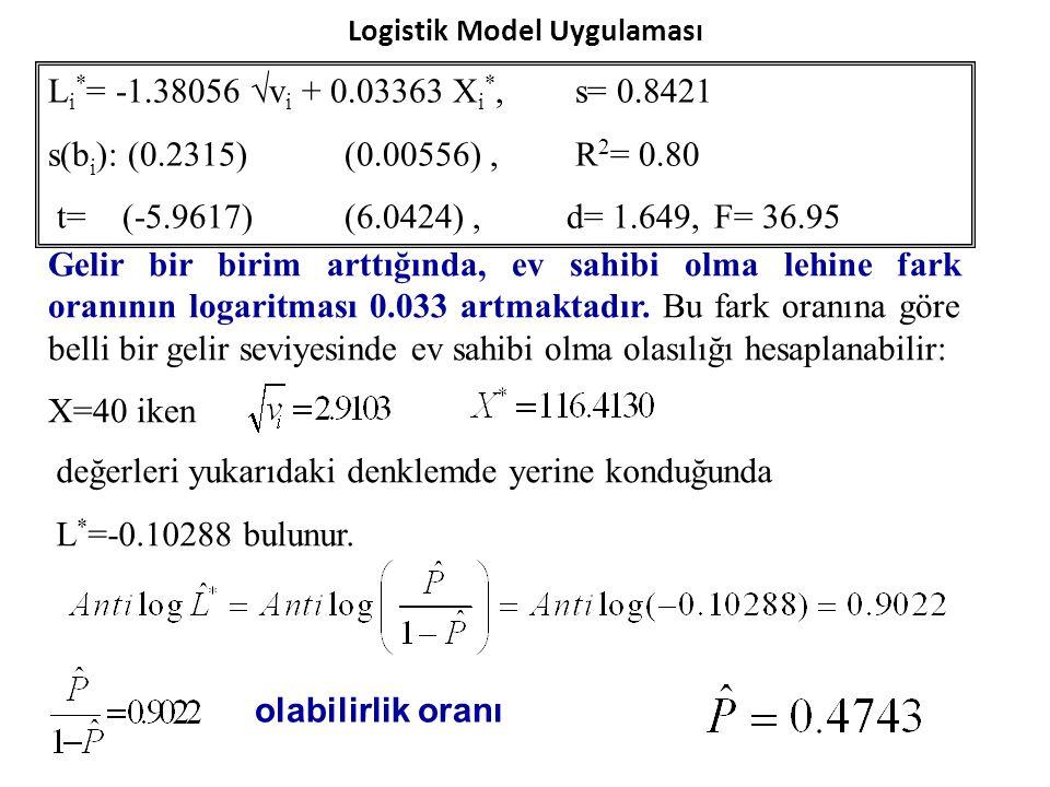 Logistik Model Uygulaması L i * = -1.38056  v i + 0.03363 X i *, s= 0.8421 s(b i ): (0.2315)(0.00556), R 2 = 0.80 t=(-5.9617) (6.0424), d= 1.649,F= 3