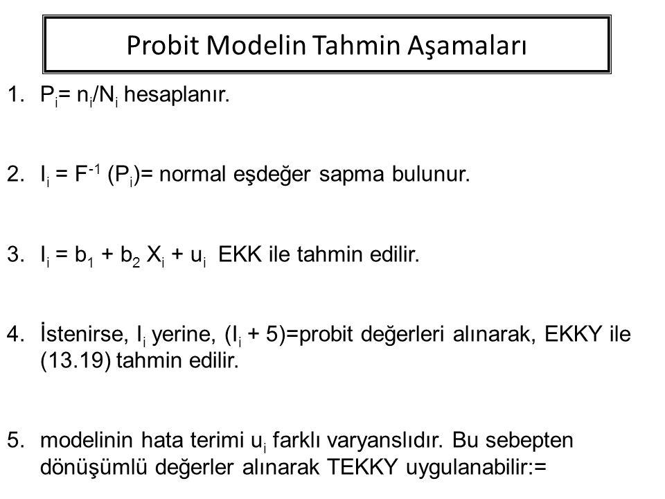 Probit Modelin Tahmin Aşamaları 1.P i = n i /N i hesaplanır. 2.I i = F -1 (P i )= normal eşdeğer sapma bulunur. 3.I i = b 1 + b 2 X i + u i EKK ile ta