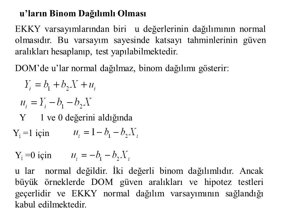 YiYi uiui İhtimal=P(u i ) 0-b 1 -b 2 X(1-P i ) 11-b 1 -b 2 XPiPi u i hata teriminin değişen varyanslı olması: DOM'de u lar eşit varyanslı değillerdir.