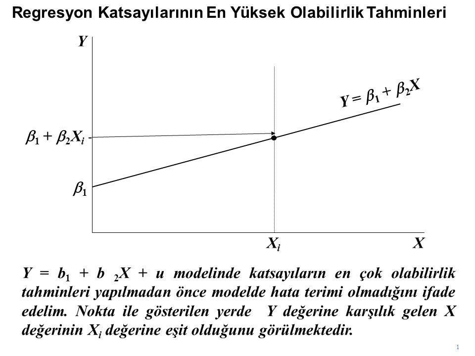 1 X Y XiXi 11  1  +  2 X i Y =  1  +  2 X Y = b 1 + b 2 X + u modelinde katsayıların en çok olabilirlik tahminleri yapılmadan önce modelde hat