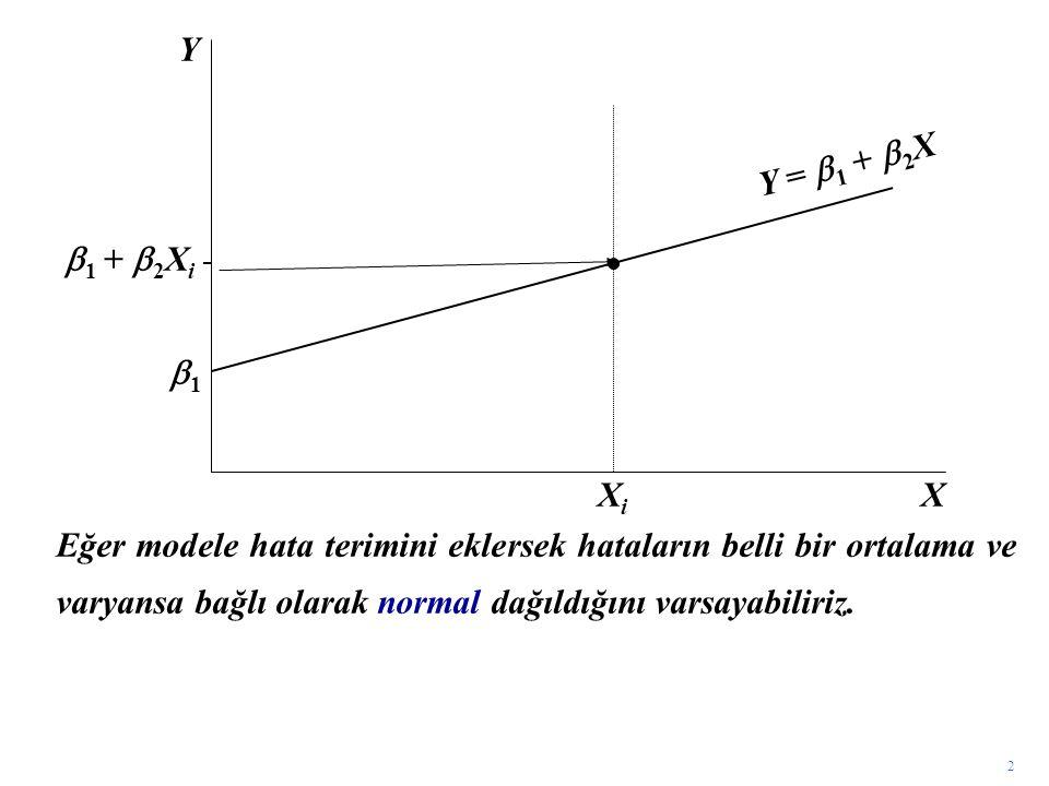 2 Eğer modele hata terimini eklersek hataların belli bir ortalama ve varyansa bağlı olarak normal dağıldığını varsayabiliriz. X Y XiXi 11  1  + 