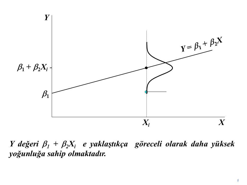 6 Y değeri  1 +  2 X i e yaklaştıkça göreceli olarak daha yüksek yoğunluğa sahip olmaktadır. X Y XiXi 11  1  +  2 X i Y =  1  +  2 X