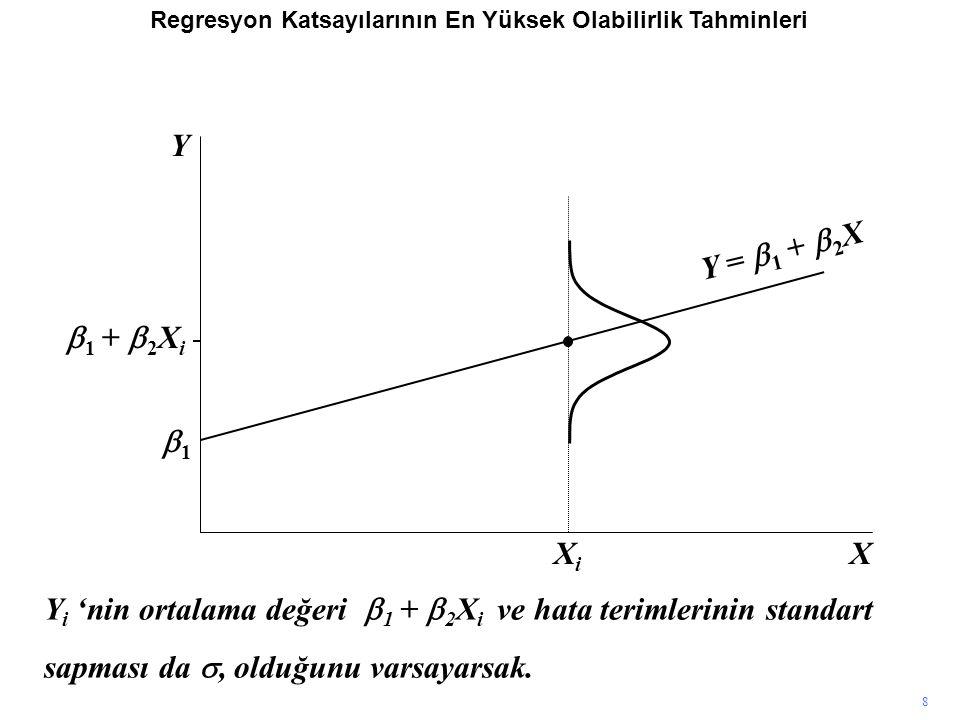 8 Y i 'nin ortalama değeri  1 +  2 X i ve hata terimlerinin standart sapması da , olduğunu varsayarsak. X Y XiXi 11  1  +  2 X i Y =  1  + 