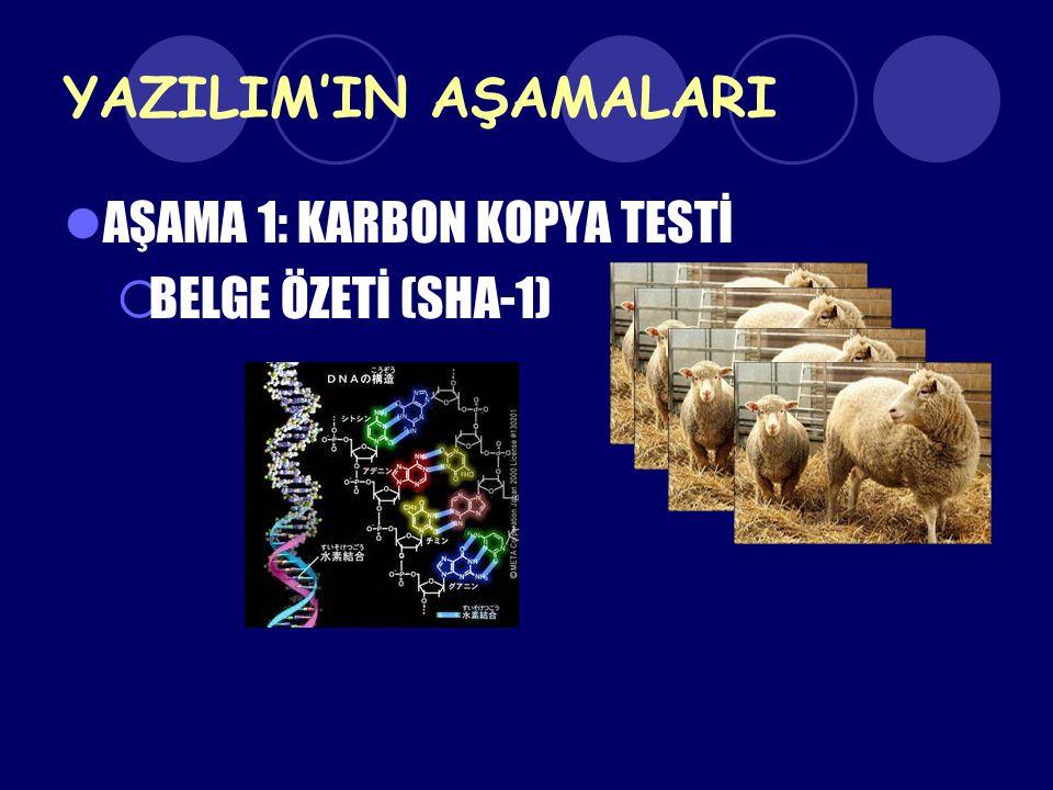 YAZILIM'IN AŞAMALARI AŞAMA 1: KARBON KOPYA TESTİ  BELGE ÖZETİ (SHA-1)