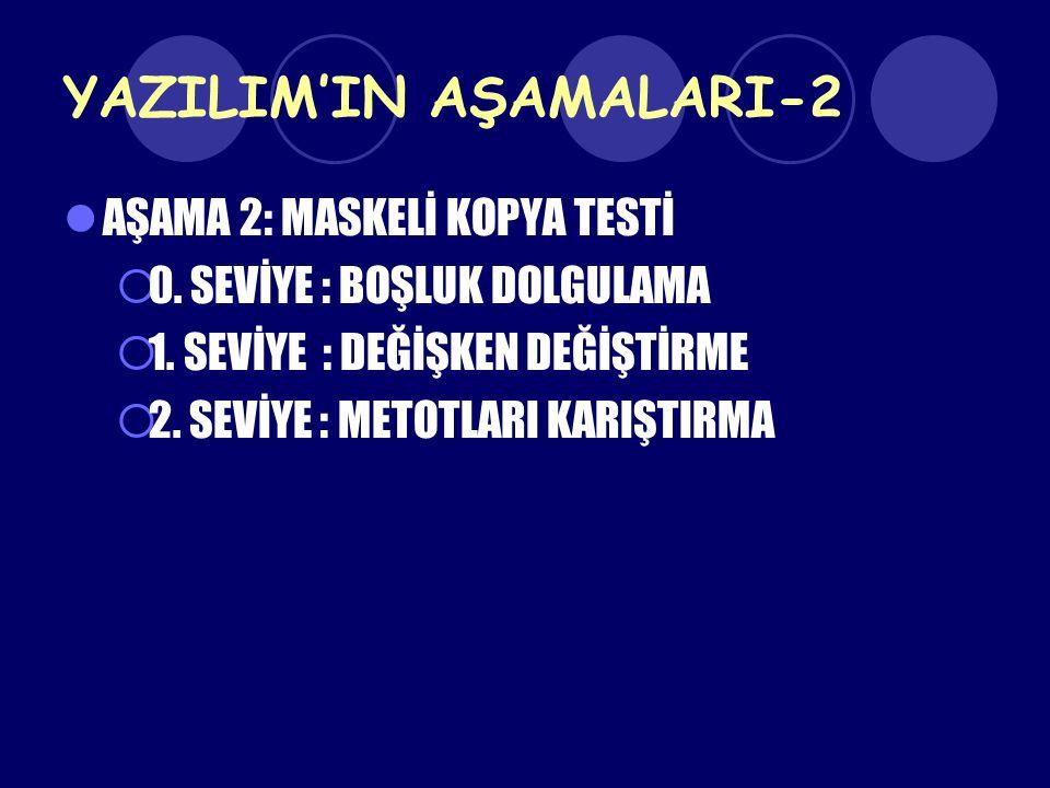 YAZILIM'IN AŞAMALARI-2 AŞAMA 2: MASKELİ KOPYA TESTİ  0. SEVİYE : BOŞLUK DOLGULAMA  1. SEVİYE : DEĞİŞKEN DEĞİŞTİRME  2. SEVİYE : METOTLARI KARIŞTIRM