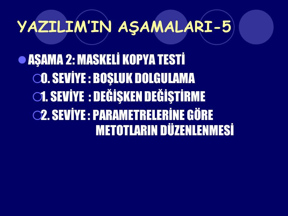 YAZILIM'IN AŞAMALARI-5 AŞAMA 2: MASKELİ KOPYA TESTİ  0. SEVİYE : BOŞLUK DOLGULAMA  1. SEVİYE : DEĞİŞKEN DEĞİŞTİRME  2. SEVİYE : PARAMETRELERİNE GÖR