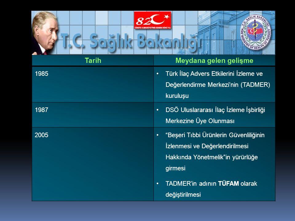 TarihMeydana gelen gelişme 1985 Türk İlaç Advers Etkilerini İzleme ve Değerlendirme Merkezi'nin (TADMER) kuruluşu 1987 DSÖ Uluslararası İlaç İzleme İşbirliği Merkezine Üye Olunması 2005 Beşeri Tıbbi Ürünlerin Güvenliliğinin İzlenmesi ve Değerlendirilmesi Hakkında Yönetmelik in yürürlüğe girmesi TADMER'in adının TÜFAM olarak değiştirilmesi