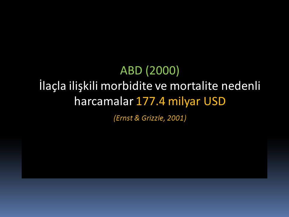 ABD (2000) İlaçla ilişkili morbidite ve mortalite nedenli harcamalar 177.4 milyar USD (Ernst & Grizzle, 2001)