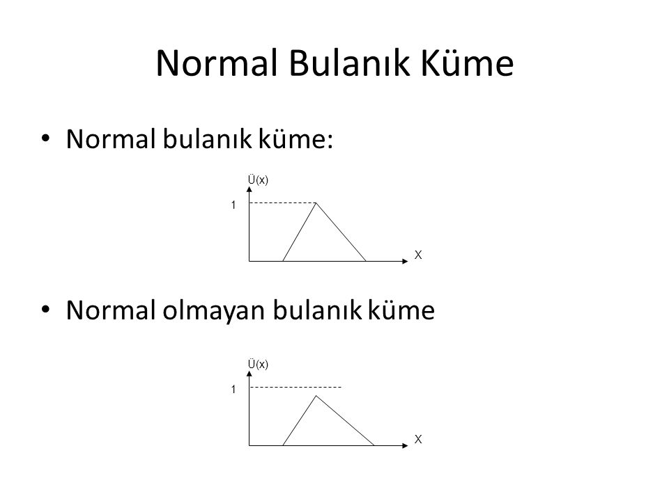 Normal Bulanık Küme Normal bulanık küme: Normal olmayan bulanık küme 1 X Ü(x) 1 X